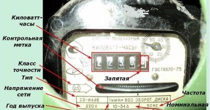 Какой поставить электросчетчик