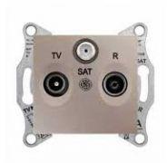 Розетка TV/R/SAT кінцева титан Sedna Schneider Electric SDN3501368